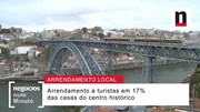 Alojamento local ocupa 5% das casas do Porto